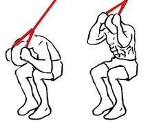 【チューブクランチ】漸増負荷で腹直筋を限界まで追い込む筋トレ方法を解説